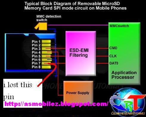 http://4.bp.blogspot.com/_3KK2058cTyM/TTanF02oZYI/AAAAAAAAADk/LjzZIY9ST8o/s1600/microSD_card.jpg