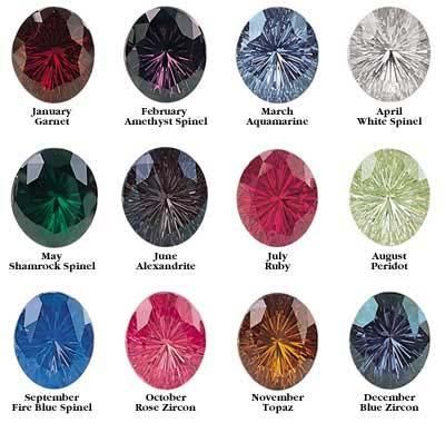 ruby birthstone ruby birthstone gift ideas for the