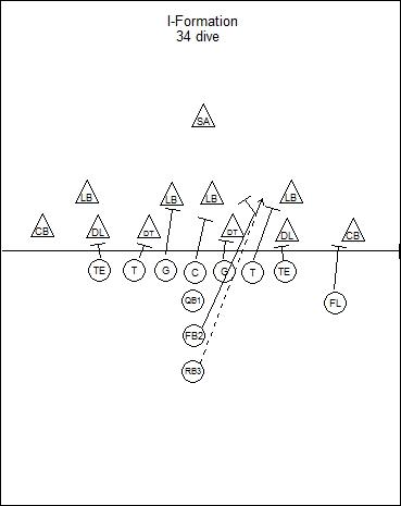 blank football playbook sheets