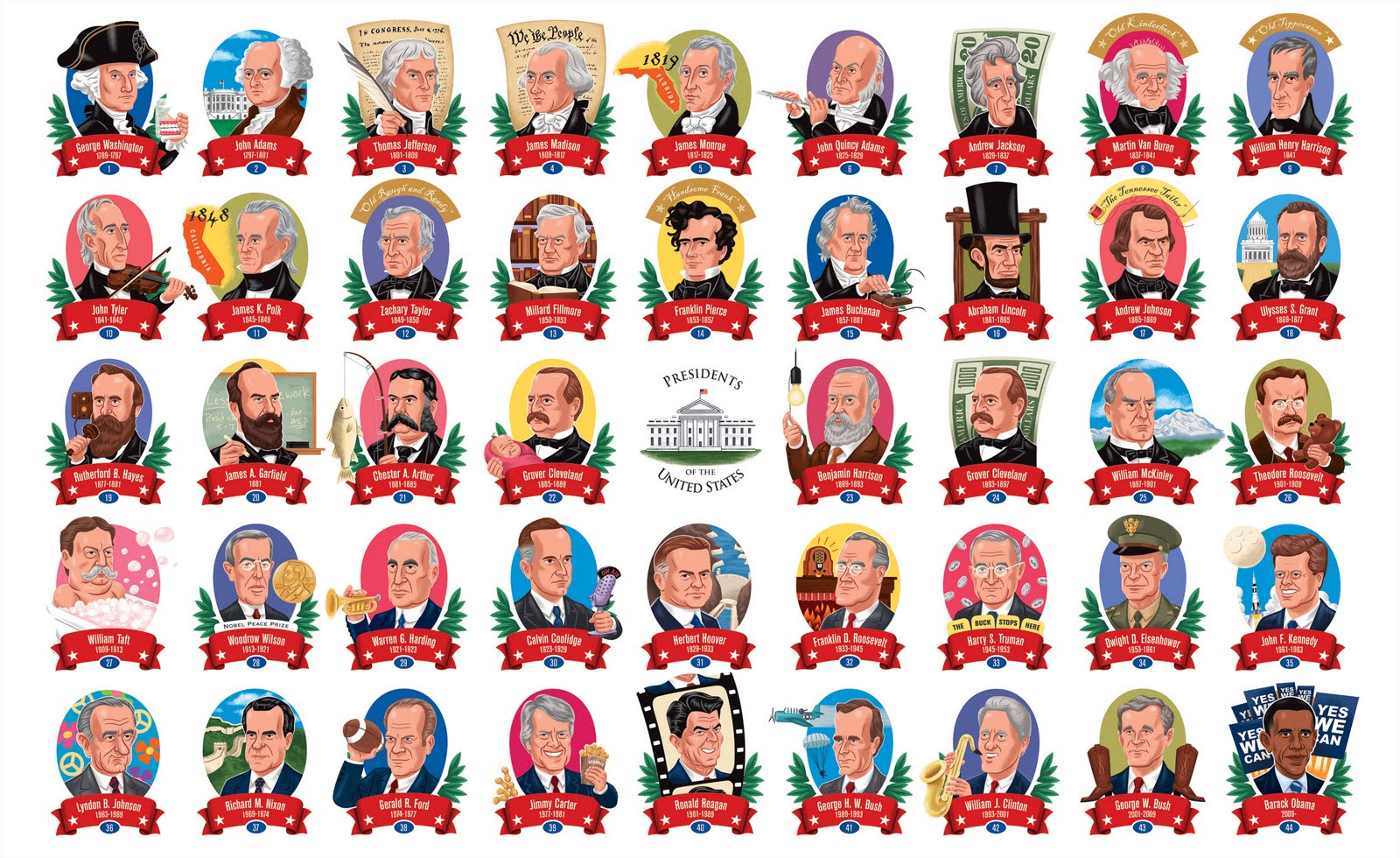 Eric sturdevant the great american presidents for Pictures of all presidents of the united states in order
