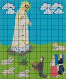 Gráfico: N.Senhora de Fatima