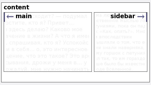 Как сделать блок div ссылкой? Softodom - Блог о