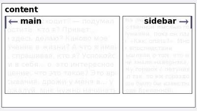 Блоки Main и Sidebar в шаблоне Blogger