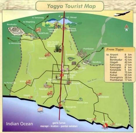 Filosofi Garis Lurus: Gunung Merapi - Keraton Yogya - Tugu - Pantai