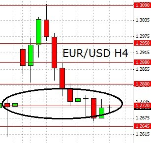 Forex seems too easy