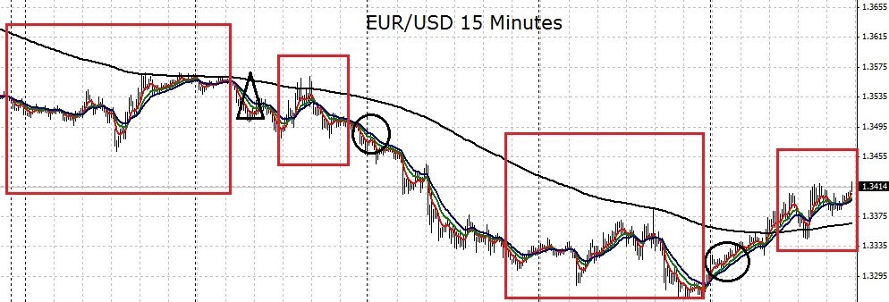 Forex 2 pips a day possible