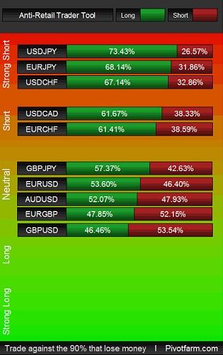 Forex retail trader statistics examples