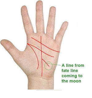 how to read palms fate line