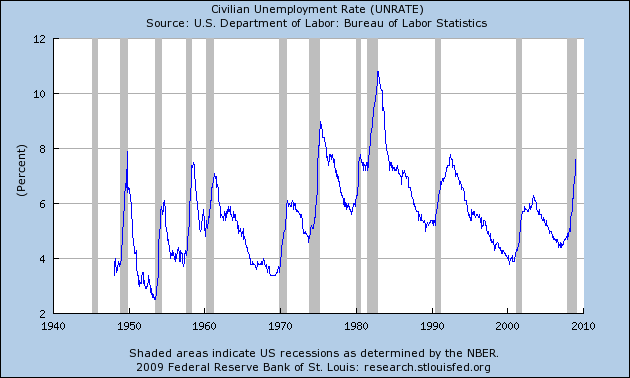 [research.stlouisfed.org.png]