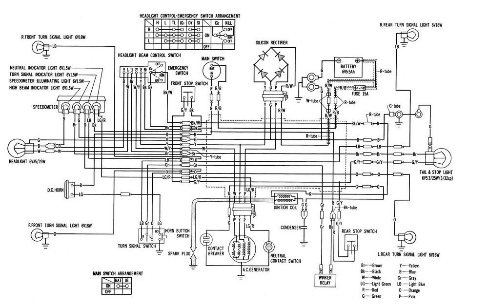 Diagram  Part 1 Complete Wiring Diagrams Of Honda Ct90