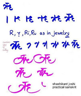 The Modified Words From Ri End Up Using R Eg RiShi Sage ArSha Of