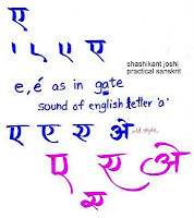 Varnamala Sanskrit Varamala | RM.