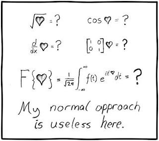 Rumus Cinta.... dalam Matematika