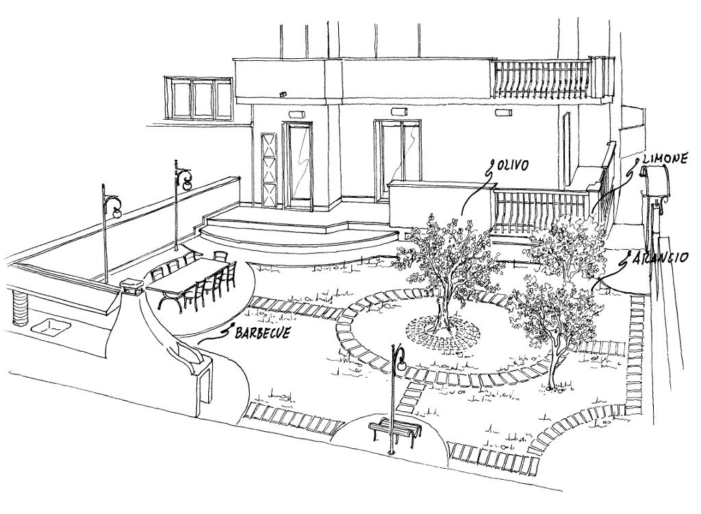 Giardini la mia cartella for Disegni di case in stucco