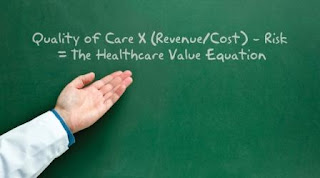 The Healthcare Value Equation