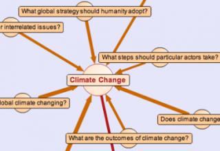 schema climat change