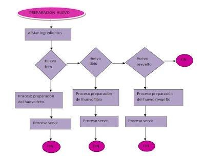 Analisis de algoritmosbases de datos ccuart Image collections