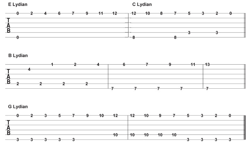 Guitar zombie guitar tabs : The Rock House Blog: Guitar Frenzy Friday - Kiko Loureiro's Guitar ...