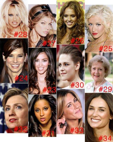 Las 50 mujeres más populares de la web según Google