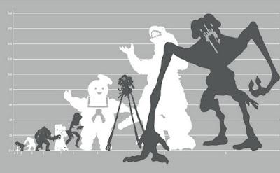 Cuál es el monstruo más alto del mundo?