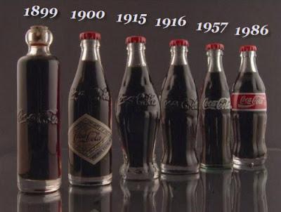 Evolución de las botellitas de Coca-Cola