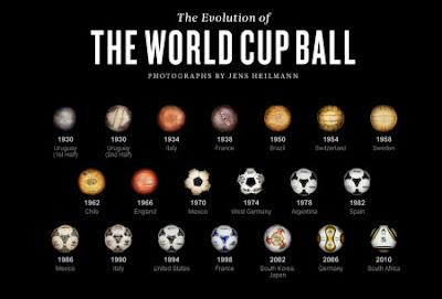 El mundial de las pelotas de fútbol (1930-2010)