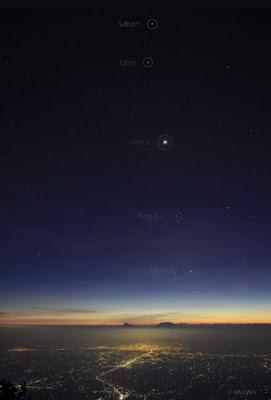 Espectacular puesta del sol con cuatro planetas