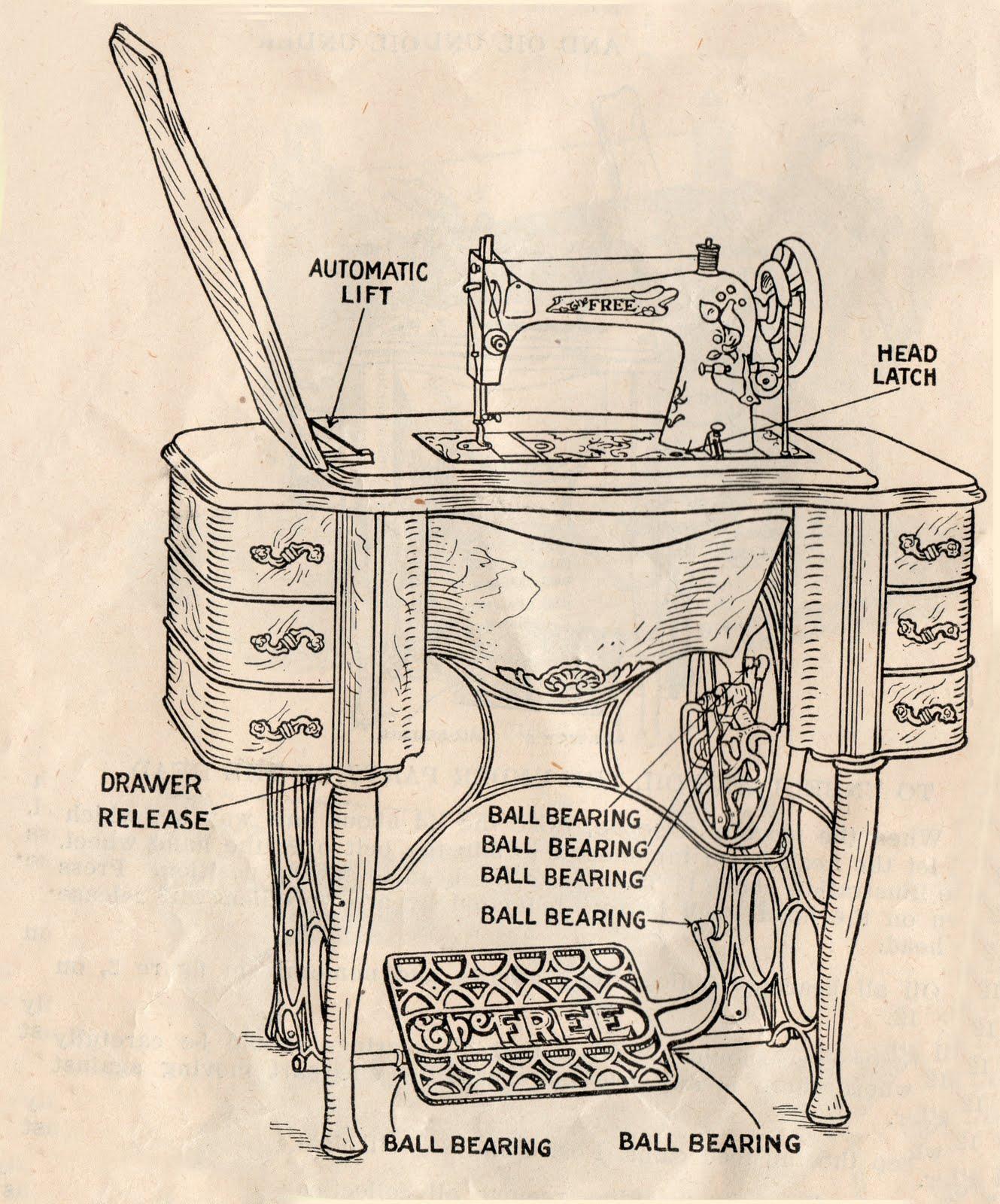 sewing machine repair conway ar