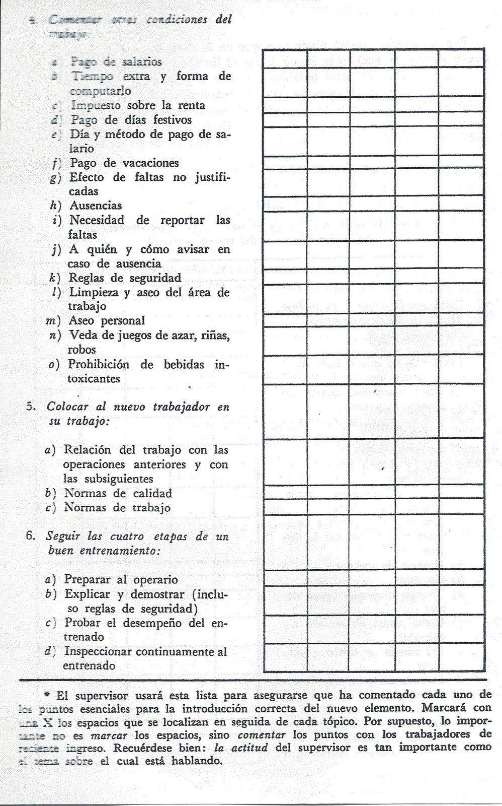 SUBMODULO I.- ELABORA DOCUMENTACIÓN ADMINISTRATIVA R. H.: EJERCICIO ...