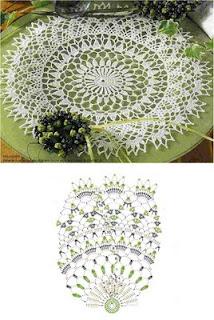 Solo Esquemas Y Diseos De Crochet Mantel Cuadrado 2015 | Personal Blog