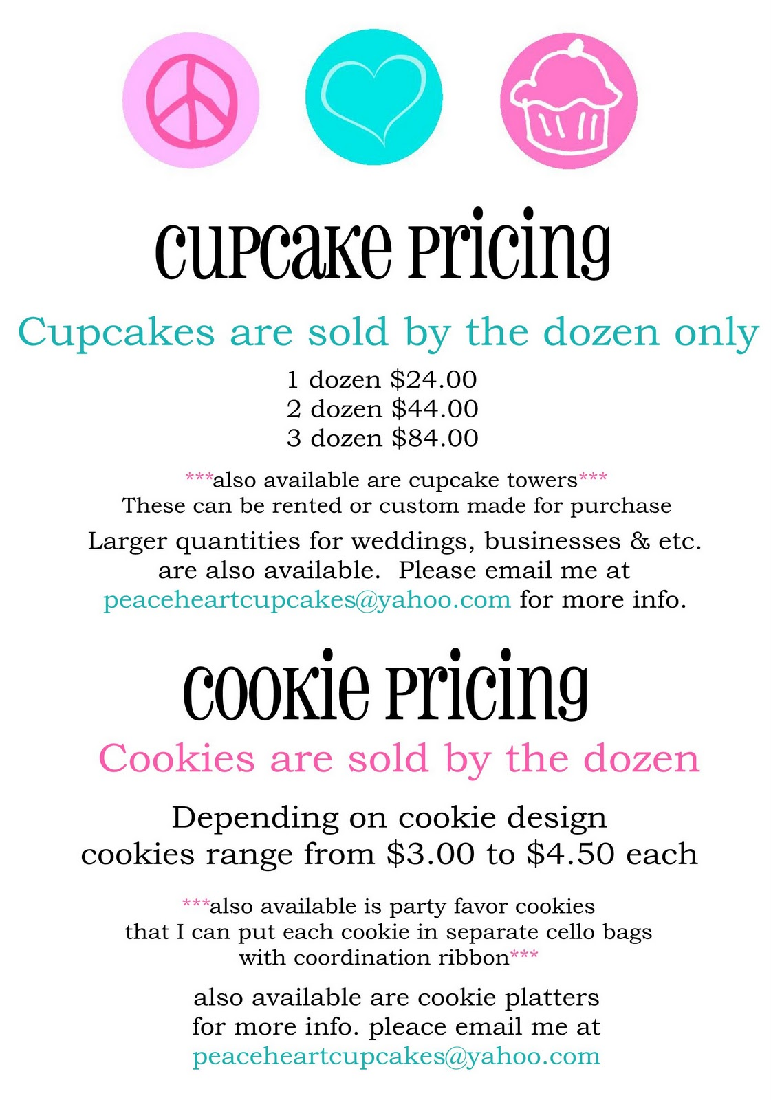 Pricing Cupcakes