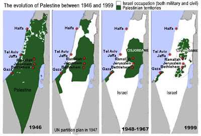 UN driven occupation of Palestine