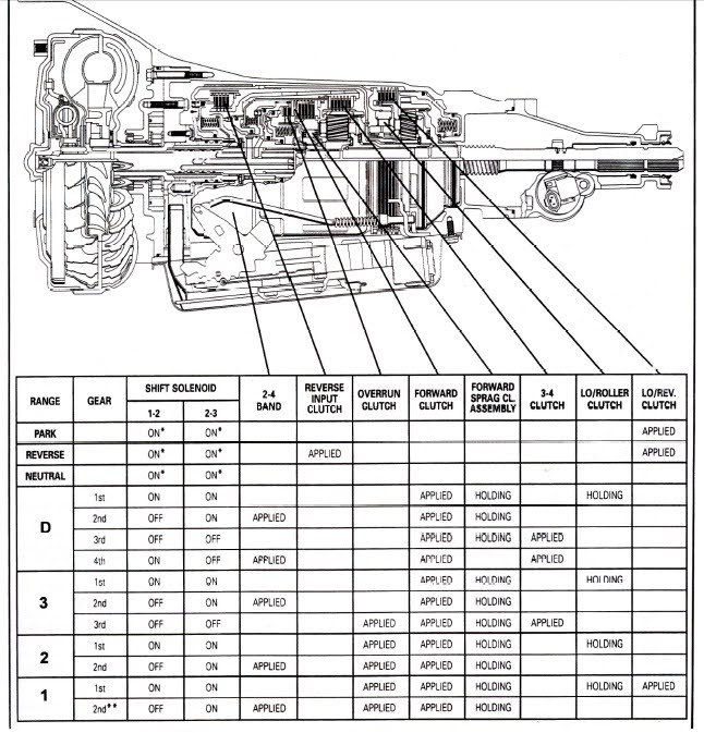 dodge ram 4500 fuse box diagram