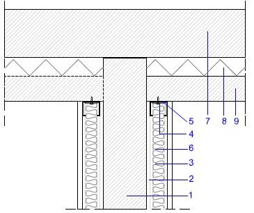 Ac stica arquitect nica y medioambiental detalles for Aislamiento acustico vidrio