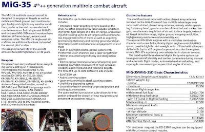 MiG-29/ΜiG-35 Fulcrum: News MiG-35+Poster
