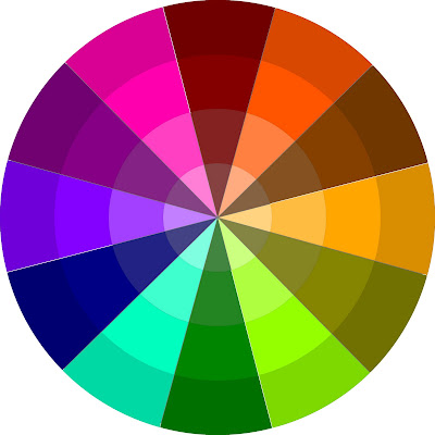 Fashion Color Wheel 28 Images How To Combine Colors In