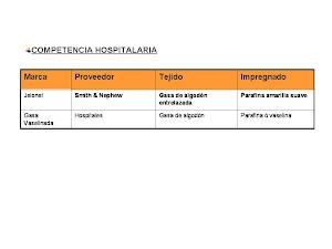 Competencia hospitalaria