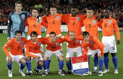soccer holland football teams - photo #9