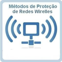 Métodos de Proteção de Rede Wireless