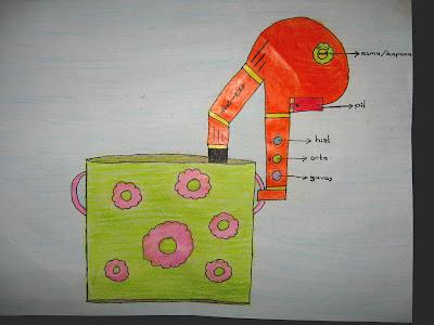 Teknoloji ve tasarım dersi