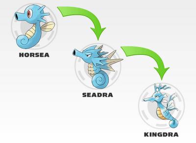 algumas evolu231245es de pokemon