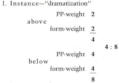 Kandinsky writing calculation digital deleuze