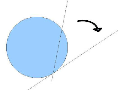 tangent of circle. circle with a tangent line