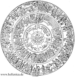 description and meaning of symbols on achilles shield The shield of achilles is the shield that achilles uses to fight hector, famously described in a passage in book 18, lines 478-608 of homer's iliad in the poem, achilles has lost his armour after lending it to his friend patroclus.