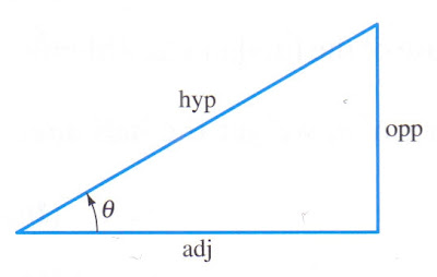 Edwards Penney Right Triangle adjacent opposite hypoteneuse