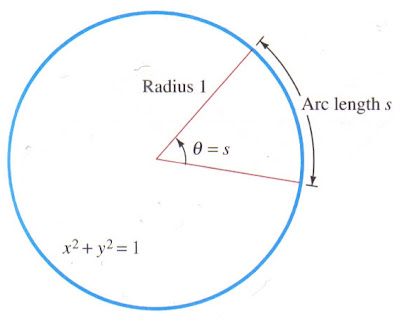 arc radius radian circle edwards penney