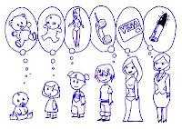 Evolucion del pensamiento femenino