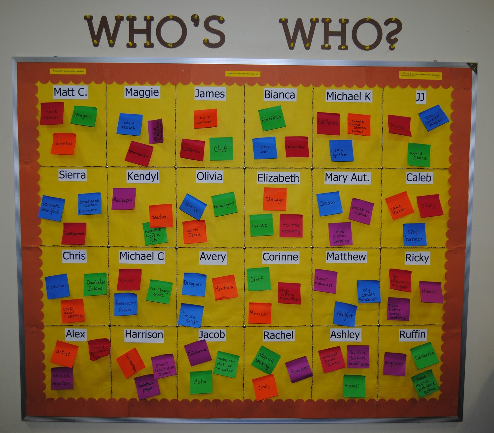 Inside Bodine Middle Schools Whos Who Bulletin Board