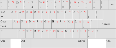 Zhuyin Table | RM.