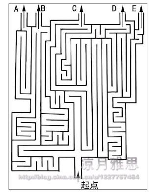 走迷宮看個性